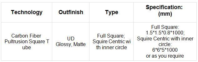 square tube specification.jpg